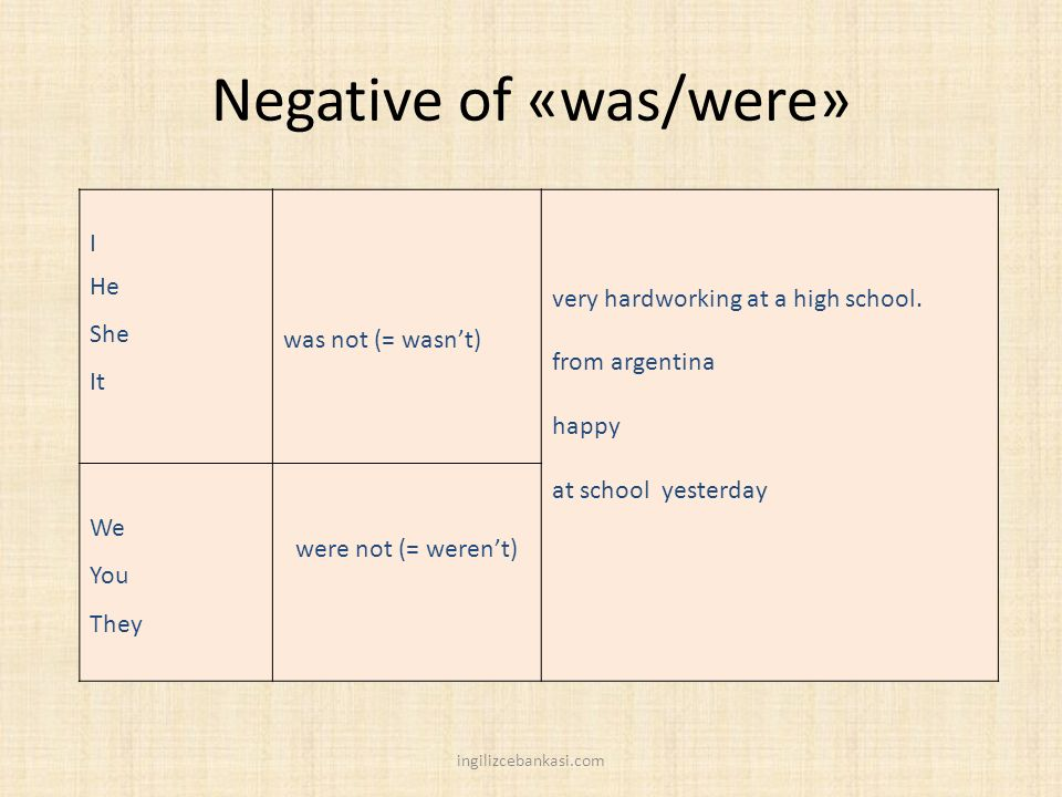 Negative of «was/were» I He She It was not (= wasn't) very hardworking at a high school.