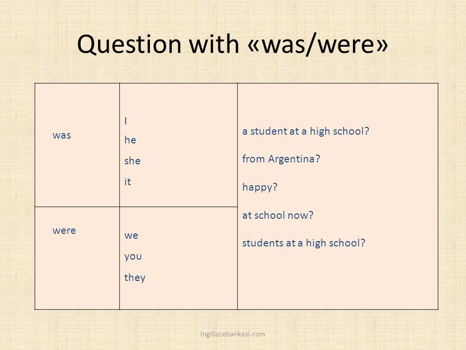 Question with «was/were» was I he she it a student at a high school.