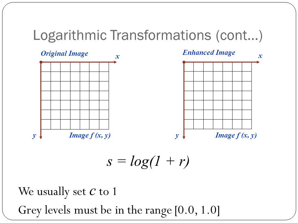 Logarithmic Transformations (cont…) Original Image x y Image f (x, y) Enhanced Image x y Image f (x, y) s = log(1 + r) We usually set c to 1 Grey levels must be in the range [0.0, 1.0]