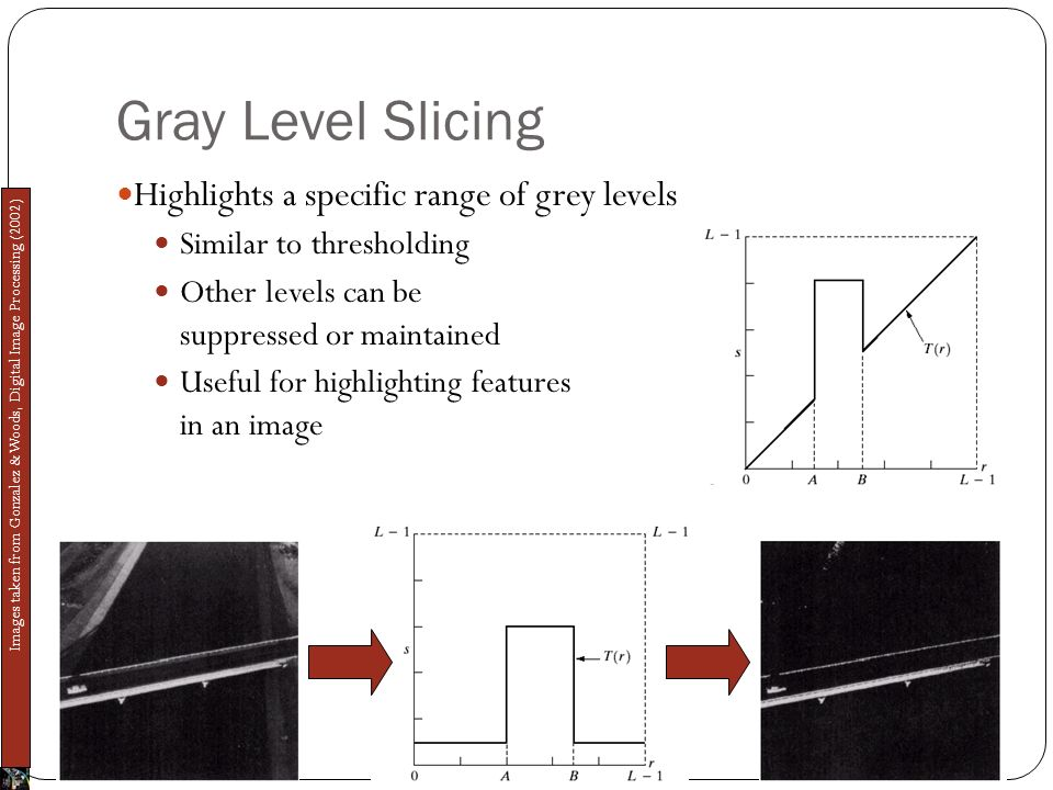 Gray Level Slicing Highlights a specific range of grey levels Similar to thresholding Other levels can be suppressed or maintained Useful for highlighting features in an image Images taken from Gonzalez & Woods, Digital Image Processing (2002)