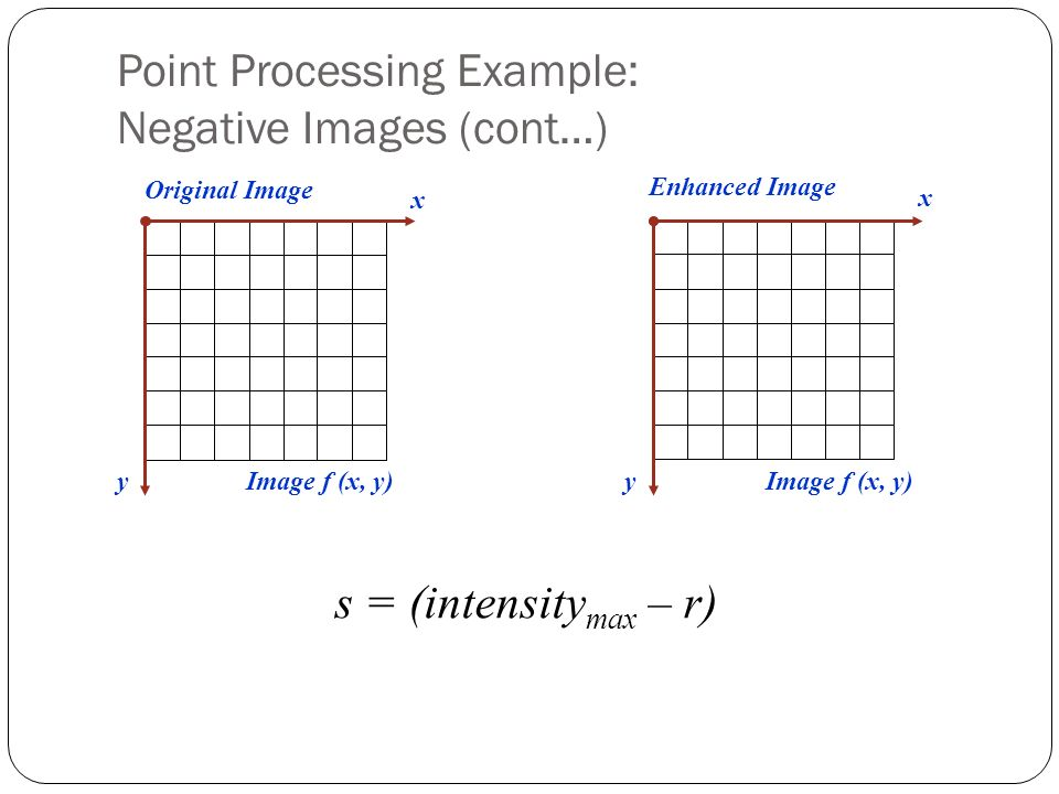 Point Processing Example: Negative Images (cont…) Original Image x y Image f (x, y) Enhanced Image x y Image f (x, y) s = (intensity max – r)
