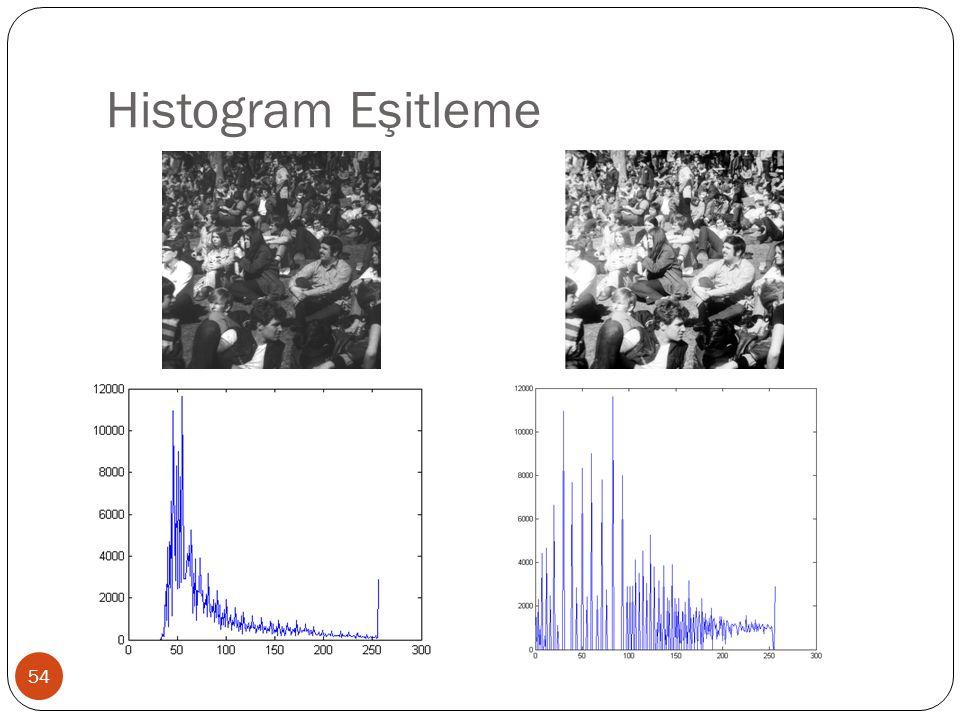 Histogram Eşitleme 54