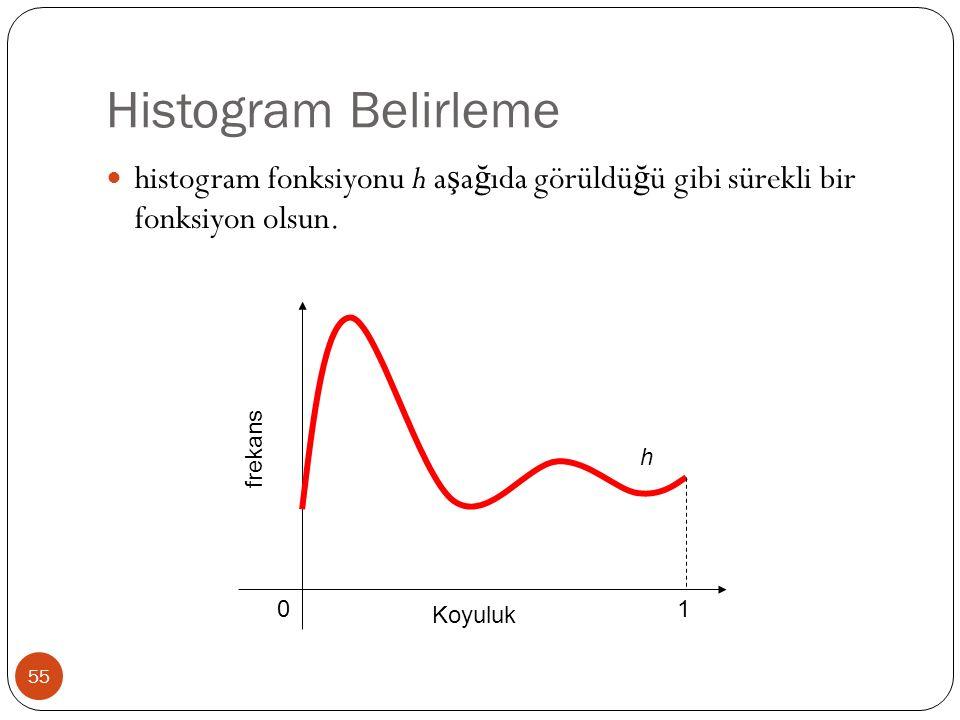Histogram Belirleme 55 histogram fonksiyonu h a ş a ğ ıda görüldü ğ ü gibi sürekli bir fonksiyon olsun.