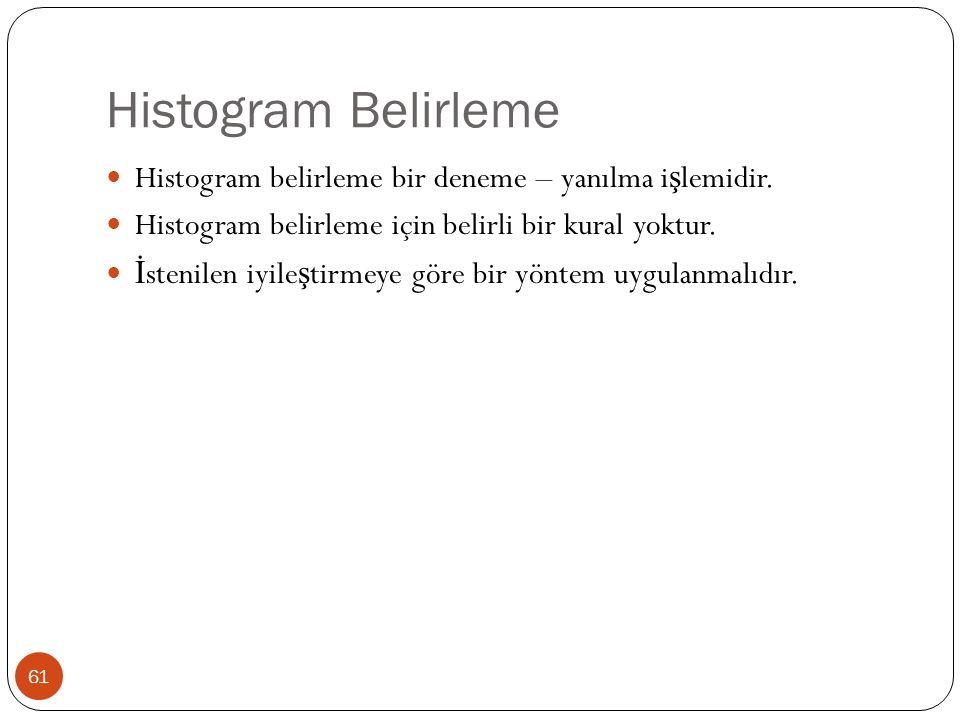 Histogram Belirleme 61 Histogram belirleme bir deneme – yanılma i ş lemidir.