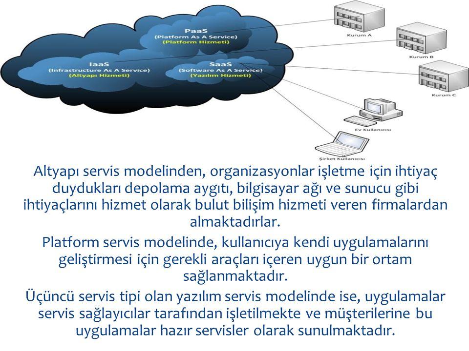Altyapı servis modelinden, organizasyonlar işletme için ihtiyaç duydukları depolama aygıtı, bilgisayar ağı ve sunucu gibi ihtiyaçlarını hizmet olarak