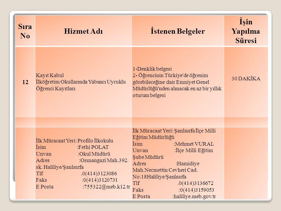 Sıra No Hizmet Adıİstenen Belgeler İşin Yapılma Süresi 12 Kayıt Kabul İlköğretim Okullarında Yabancı Uyruklu Öğrenci Kayıtları 1-Denklik belgesi 2- Öğrencinin Türkiye de öğrenim görebileceğine dair Emniyet Genel Müdürlüğü nden alınacak en az bir yıllık oturum belgesi 30 DAKİKA İlk Müracaat Yeri: Profilo İlkokulu İsim :Fethi POLAT Unvan :Okul Müdürü Adres :Osmangazi Mah.392.