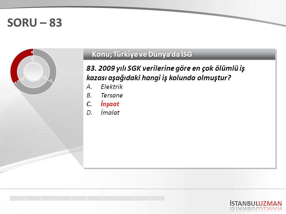 Konu; Türkiye ve Dünya'da İSG 83.