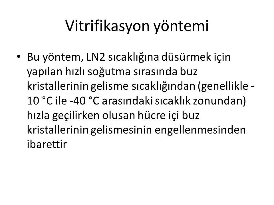 Vitrifikasyon yöntemi Bu yöntem, LN2 sıcaklığına düsürmek için yapılan hızlı soğutma sırasında buz kristallerinin gelisme sıcaklığından (genellikle -