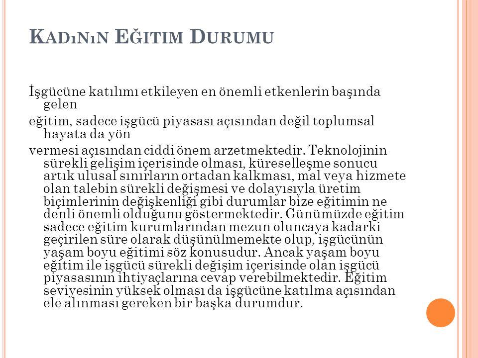 K ADıNıN E ĞITIM D URUMU İşgücüne katılımı etkileyen en önemli etkenlerin başında gelen eğitim, sadece işgücü piyasası açısından değil toplumsal hayata da yön vermesi açısından ciddi önem arzetmektedir.