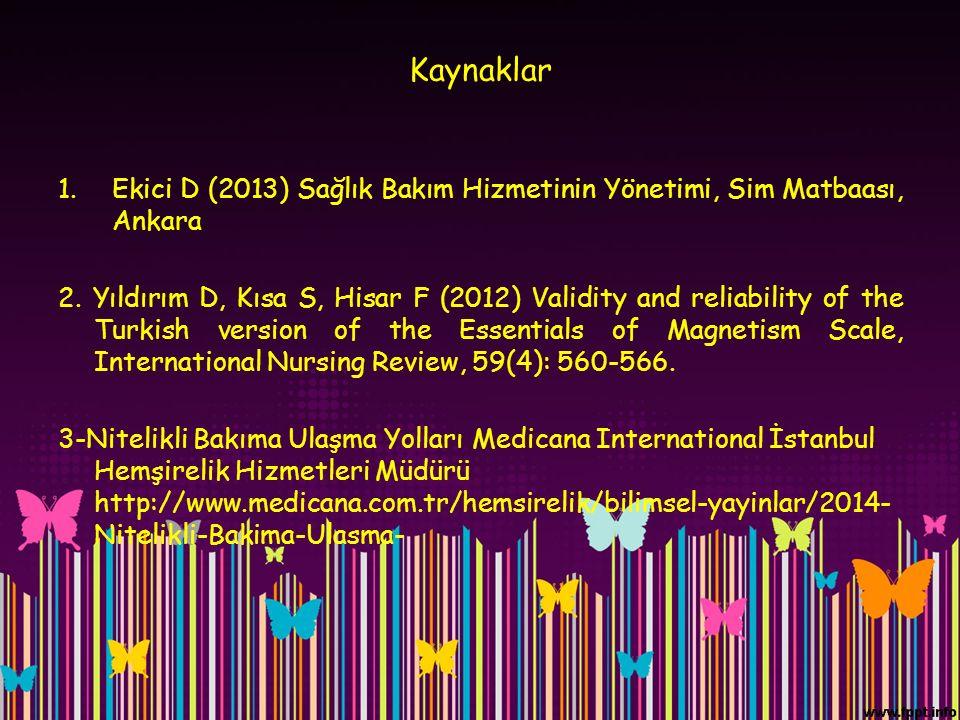 Kaynaklar 1.Ekici D (2013) Sağlık Bakım Hizmetinin Yönetimi, Sim Matbaası, Ankara 2. Yıldırım D, Kısa S, Hisar F (2012) Validity and reliability of th