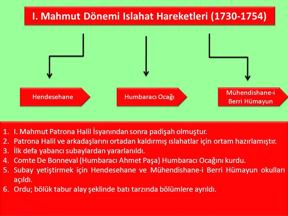 I. Mahmut Dönemi Islahat Hareketleri (1730-1754) Hendesehane Humbaracı Ocağı Mühendishane-i Berri Hümayun Mühendishane-i Berri Hümayun 1.I. Mahmut Pat