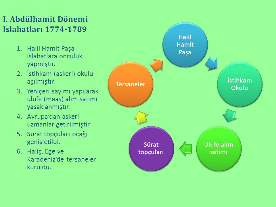 I. Abdülhamit Dönemi Islahatları 1774-1789 Halil Hamit Paşa İstihkam Okulu Ulufe alım satımı Sürat topçuları Tersaneler 1.Halil Hamit Paşa ıslahatlara