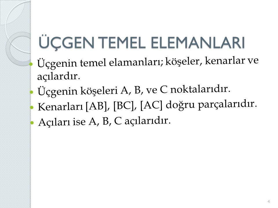 ÜÇGEN TEMEL ELEMANLARI Üçgenin temel elamanları; köşeler, kenarlar ve açılardır. Üçgenin köşeleri A, B, ve C noktalarıdır. Kenarları [AB], [BC], [AC]
