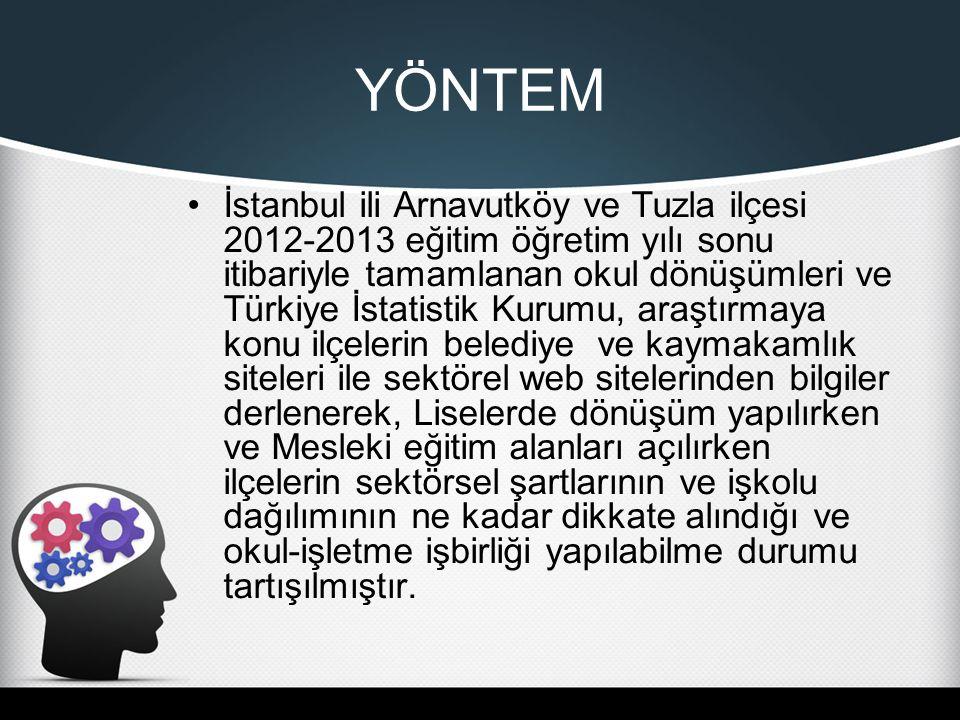 İstanbul ili Arnavutköy ve Tuzla ilçesi 2012-2013 eğitim öğretim yılı sonu itibariyle tamamlanan okul dönüşümleri ve Türkiye İstatistik Kurumu, araştırmaya konu ilçelerin belediye ve kaymakamlık siteleri ile sektörel web sitelerinden bilgiler derlenerek, Liselerde dönüşüm yapılırken ve Mesleki eğitim alanları açılırken ilçelerin sektörsel şartlarının ve işkolu dağılımının ne kadar dikkate alındığı ve okul-işletme işbirliği yapılabilme durumu tartışılmıştır.