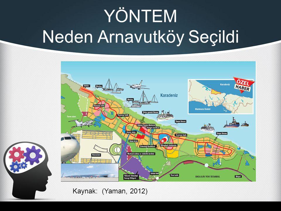YÖNTEM Neden Arnavutköy Seçildi Kaynak: (Yaman, 2012)