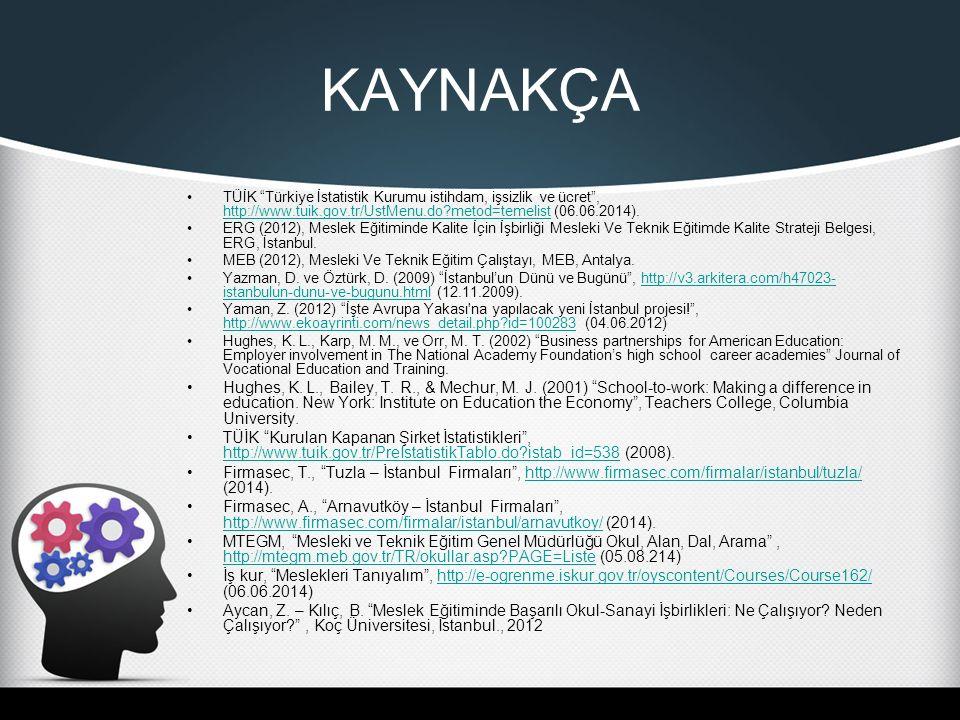 KAYNAKÇA TÜİK Türkiye İstatistik Kurumu istihdam, işsizlik ve ücret , http://www.tuik.gov.tr/UstMenu.do metod=temelist (06.06.2014).