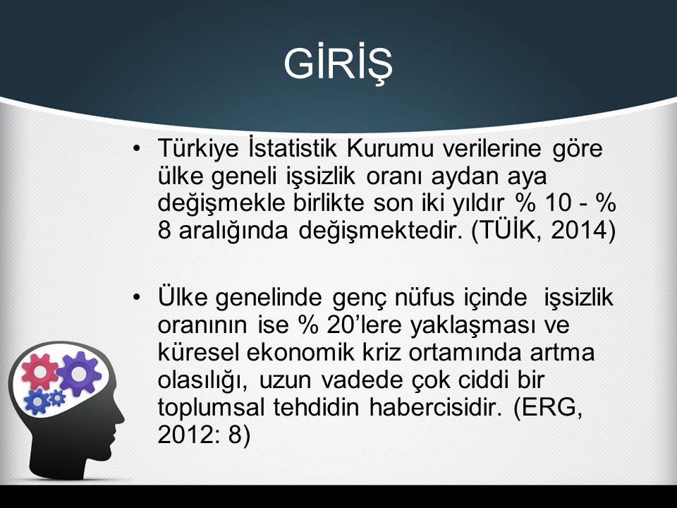 Türkiye İstatistik Kurumu verilerine göre ülke geneli işsizlik oranı aydan aya değişmekle birlikte son iki yıldır % 10 - % 8 aralığında değişmektedir.