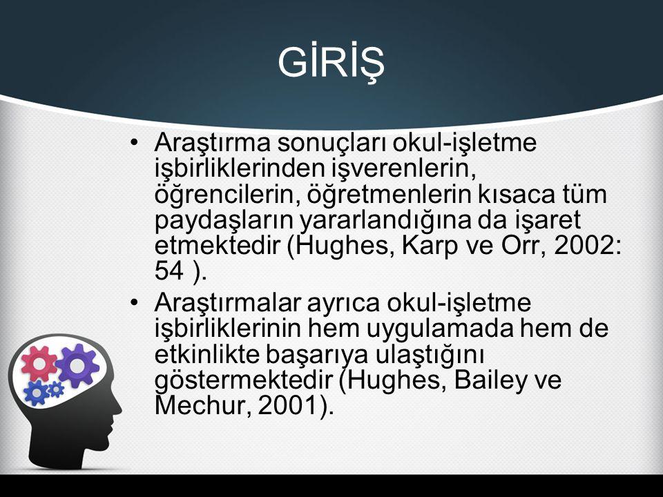 BULGULAR Sektörel analizler yapıldıktan sonra 2013 - 2014 eğitim öğretim yılı sonu itibariyle okul dönüşümlerinin de tamamlanması ile Arnavutköy ve Tuzla ilçelerindeki devlet meslek liselerinde bulunan meslek alanlarının tür ve sayıları belirlendi.