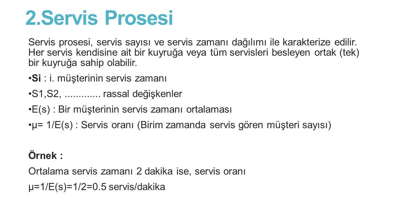 2.Servis Prosesi Servis prosesi, servis sayısı ve servis zamanı dağılımı ile karakterize edilir. Her servis kendisine ait bir kuyruğa veya tüm servisl