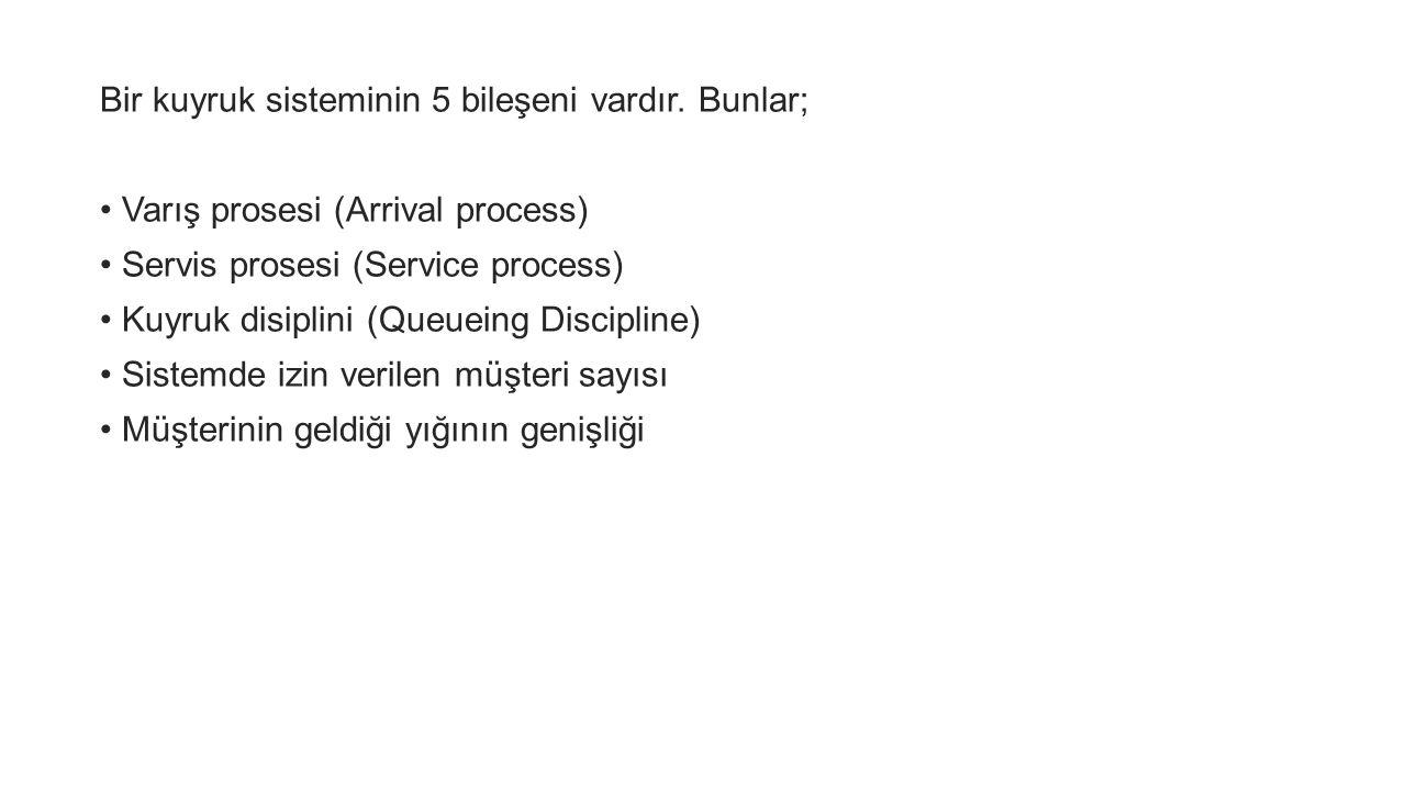 Bir kuyruk sisteminin 5 bileşeni vardır. Bunlar; Varış prosesi (Arrival process) Servis prosesi (Service process) Kuyruk disiplini (Queueing Disciplin