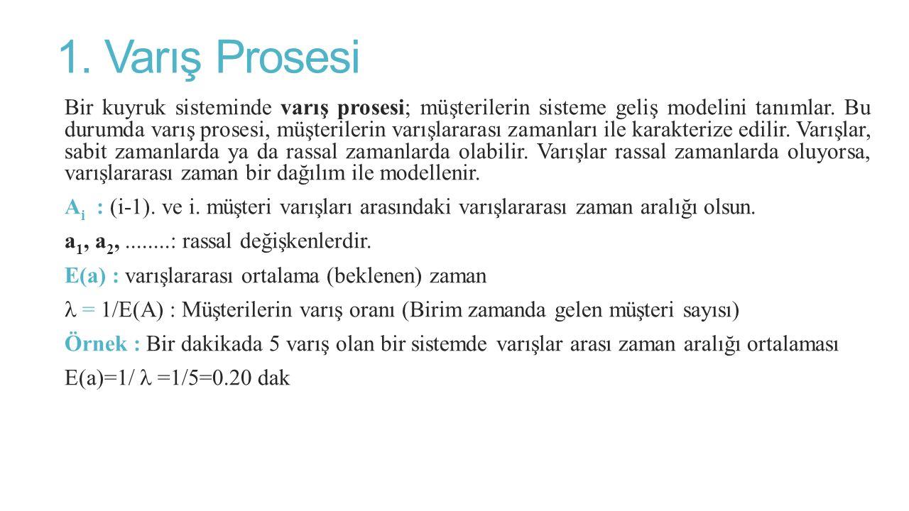 1. Varış Prosesi Bir kuyruk sisteminde varış prosesi; müşterilerin sisteme geliş modelini tanımlar. Bu durumda varış prosesi, müşterilerin varışlarara