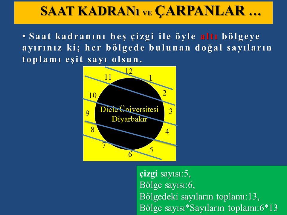 12 1 2 3 8 7 6 10 11 5 4 9 Dicle Üniversitesi Diyarbakır çizgi sayısı:5, Bölge sayısı:6, Bölgedeki sayıların toplamı:13, Bölge sayısı*Sayıların toplam