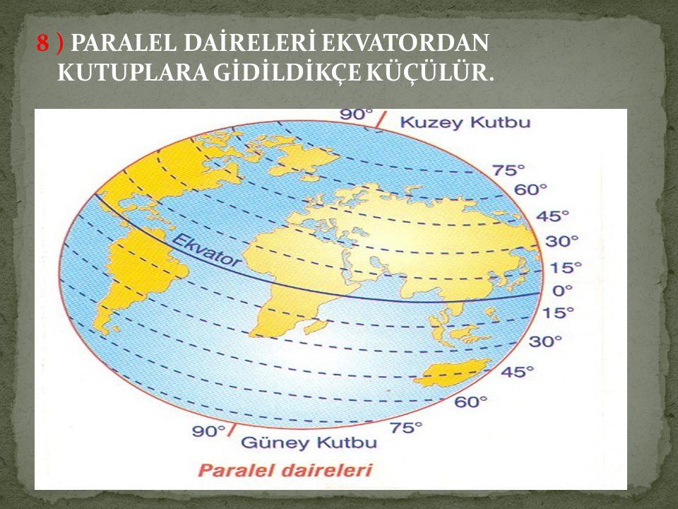 7 ) İKİ PARALEL ARASI MESAFE HER YERDE AYNI OLUP 111 KM DİR