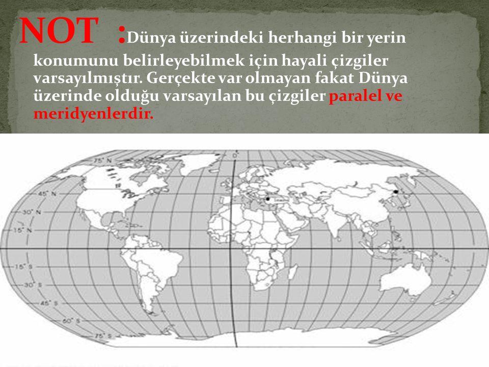 NOT : Dünya üzerindeki herhangi bir yerin konumunu belirleyebilmek için hayali çizgiler varsayılmıştır.