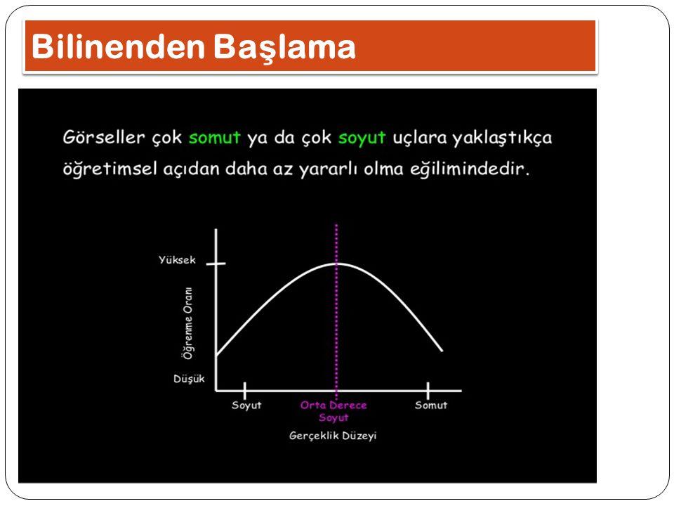 Çok Örnek: Kavramın geni ş li ğ ini göstermek için bol örnek sunmak gereklidir.