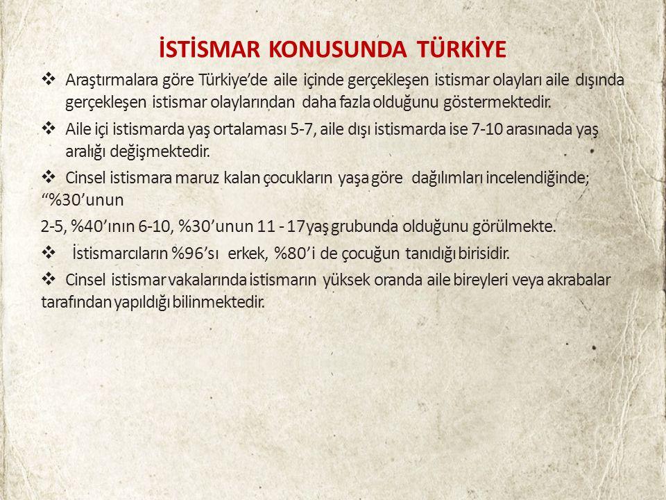 İSTİSMAR KONUSUNDA TÜRKİYE  Araştırmalara göre Türkiye'de aile içinde gerçekleşen istismar olayları aile dışında gerçekleşen istismar olaylarından da
