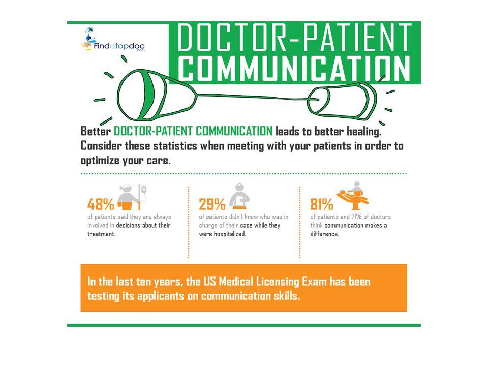 Hasta-Hekim iletişim tipleri 1.Ataerkil model; Doktor karar verir ve hastayı zorlar (aşağıdakiler-yukardakiler).