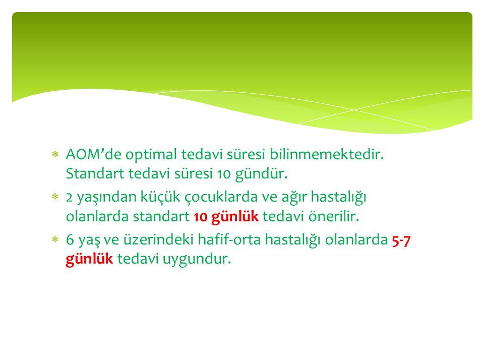  AOM'de optimal tedavi süresi bilinmemektedir. Standart tedavi süresi 10 gündür.