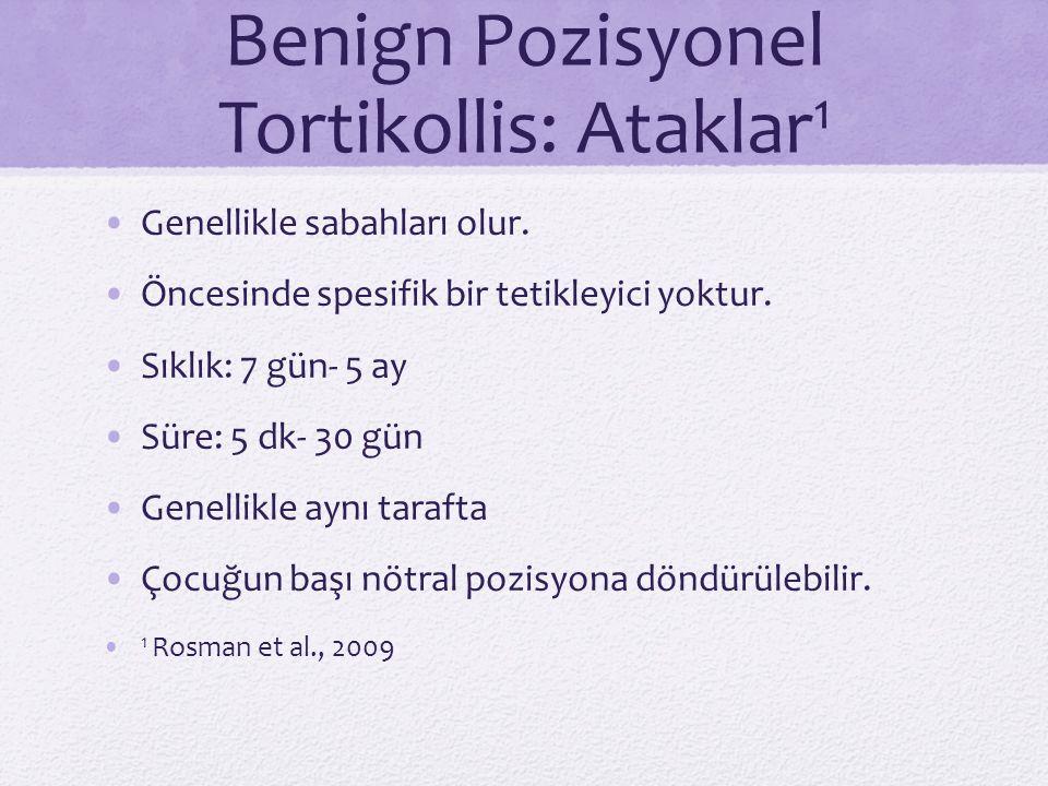 Benign Pozisyonel Tortikollis: Ataklar 1 Genellikle sabahları olur. Öncesinde spesifik bir tetikleyici yoktur. Sıklık: 7 gün- 5 ay Süre: 5 dk- 30 gün