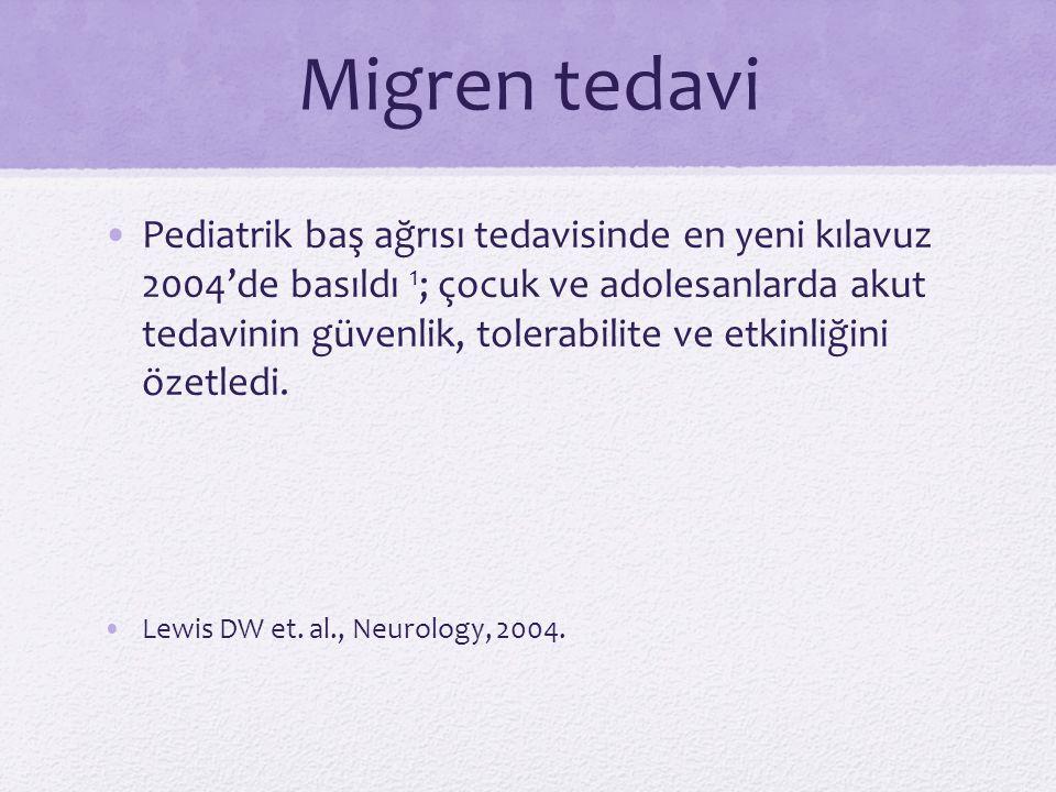 Migren tedavi Pediatrik baş ağrısı tedavisinde en yeni kılavuz 2004'de basıldı 1 ; çocuk ve adolesanlarda akut tedavinin güvenlik, tolerabilite ve etk