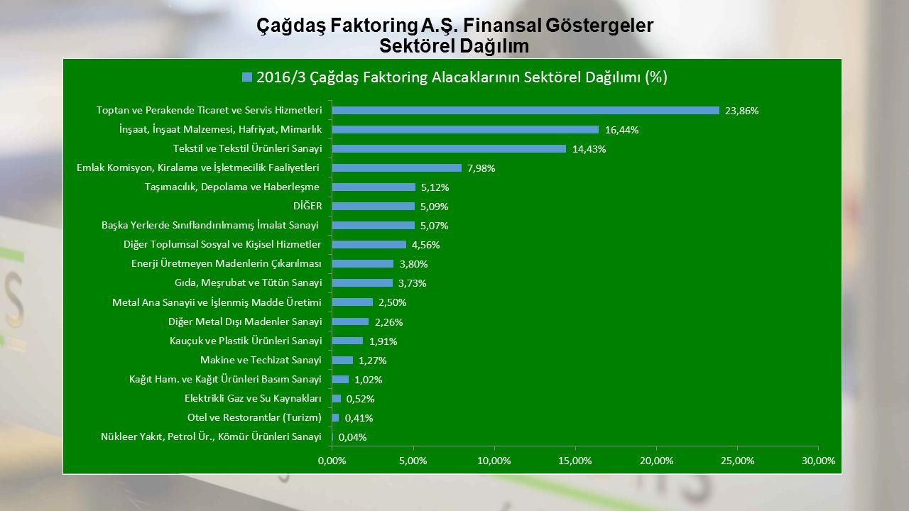 Çağdaş Faktoring A.Ş. Finansal Göstergeler Sektörel Dağılım
