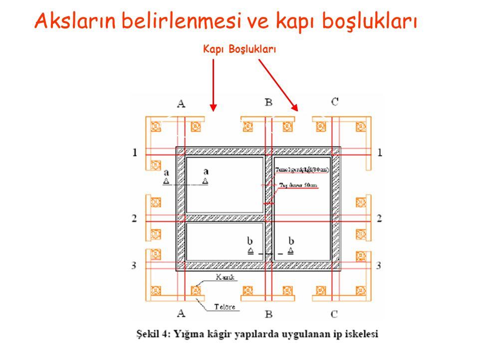 Aksların belirlenmesi ve kapı boşlukları Kapı Boşlukları
