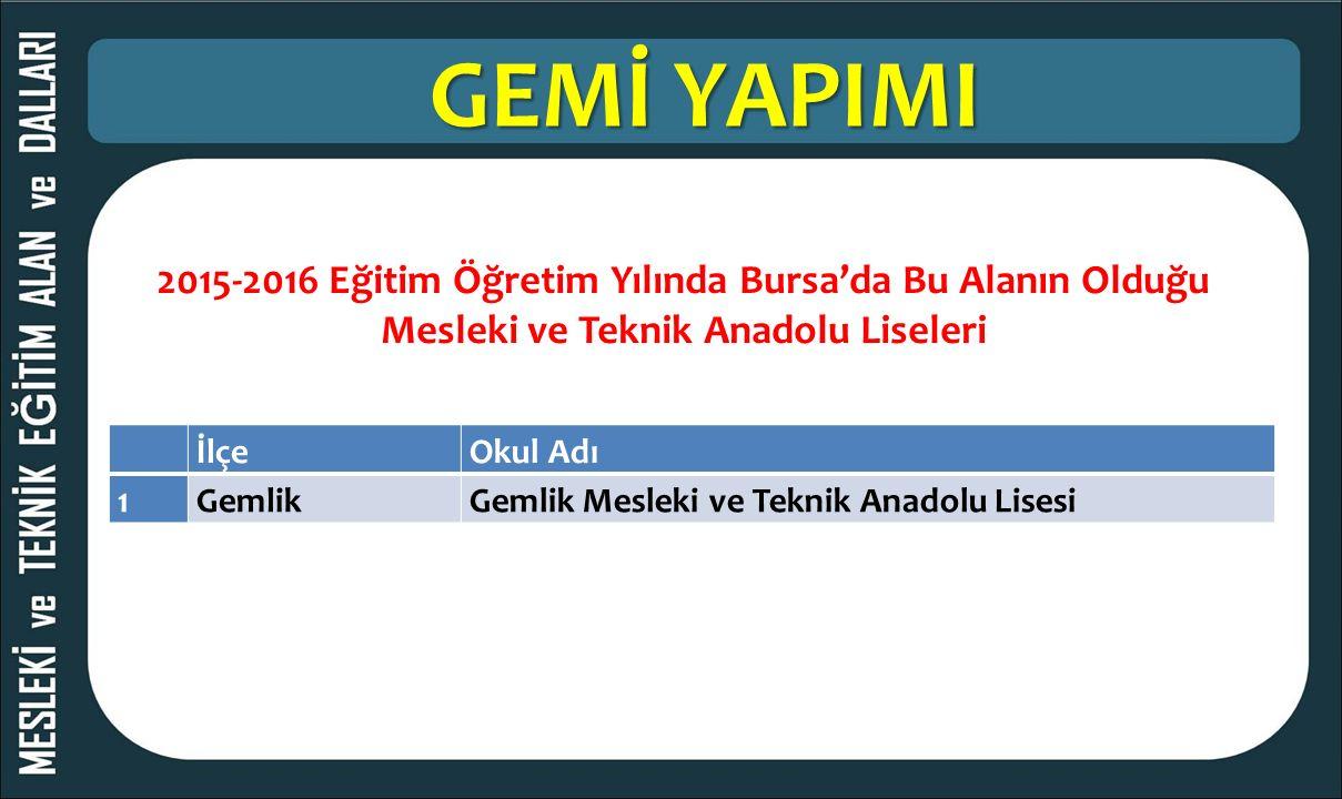 GEMİ YAPIMI 2015-2016 Eğitim Öğretim Yılında Bursa'da Bu Alanın Olduğu Mesleki ve Teknik Anadolu Liseleri İlçeOkul Adı 1GemlikGemlik Mesleki ve Teknik