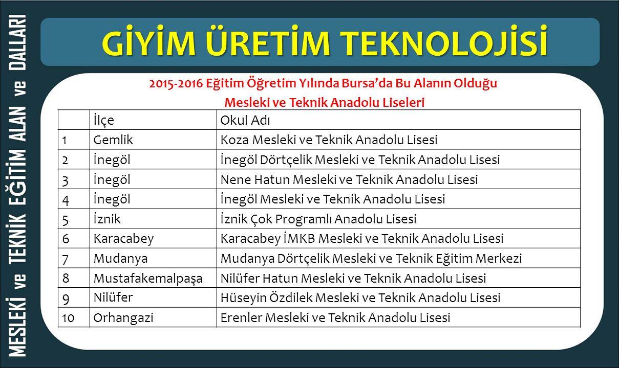 GİYİM ÜRETİM TEKNOLOJİSİ 2015-2016 Eğitim Öğretim Yılında Bursa'da Bu Alanın Olduğu Mesleki ve Teknik Anadolu Liseleri İlçeOkul Adı 1 GemlikKoza Mesle