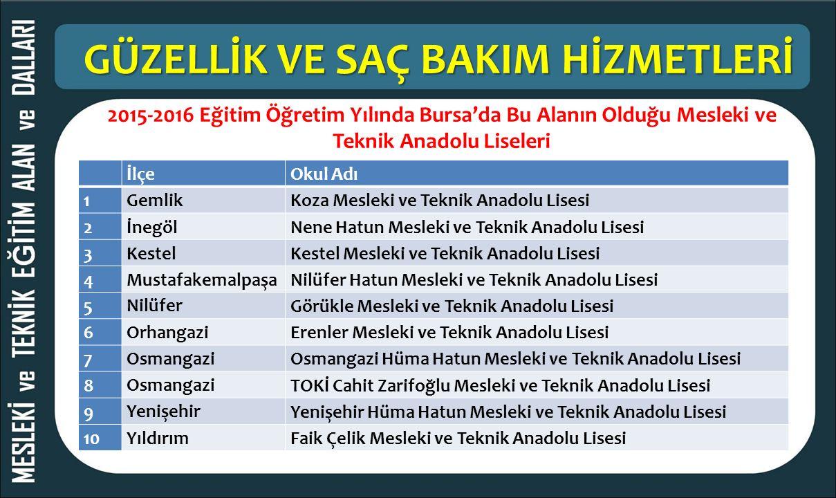 GÜZELLİK VE SAÇ BAKIM HİZMETLERİ 2015-2016 Eğitim Öğretim Yılında Bursa'da Bu Alanın Olduğu Mesleki ve Teknik Anadolu Liseleri İlçeOkul Adı 1GemlikKoz