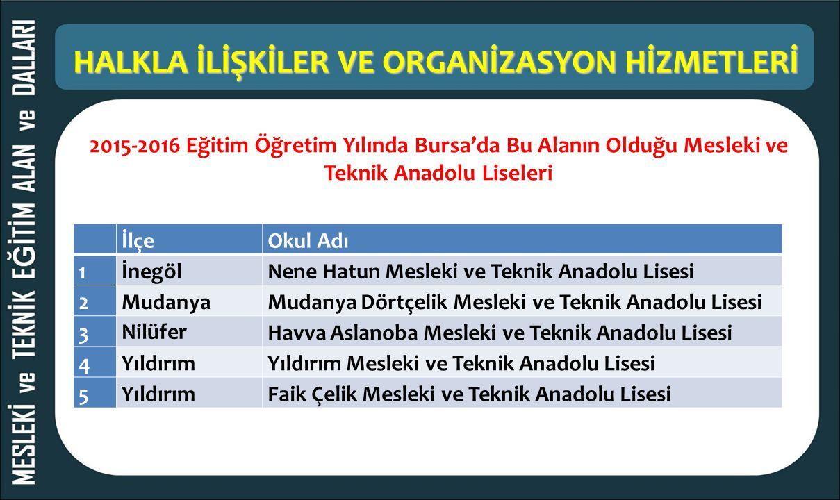 HALKLA İLİŞKİLER VE ORGANİZASYON HİZMETLERİ 2015-2016 Eğitim Öğretim Yılında Bursa'da Bu Alanın Olduğu Mesleki ve Teknik Anadolu Liseleri İlçeOkul Adı