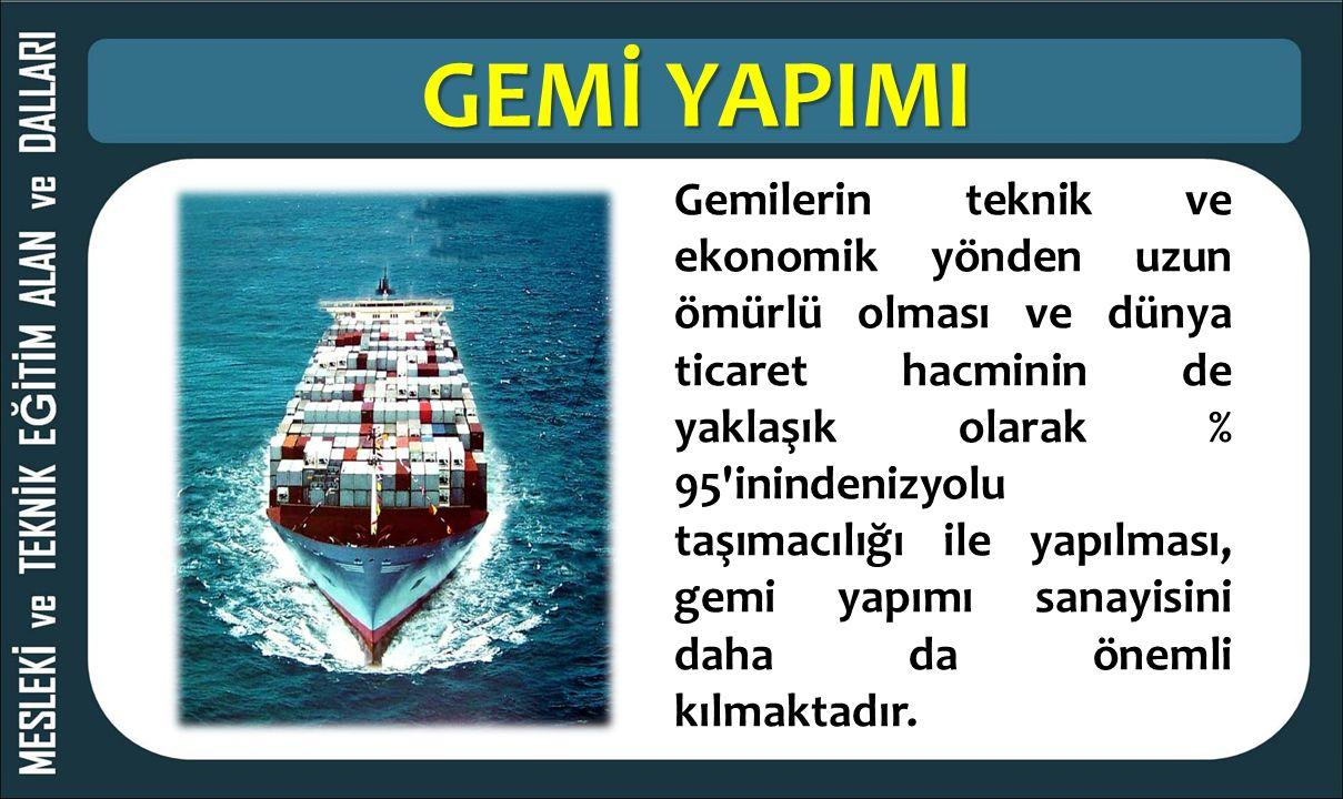GEMİ YAPIMI Gemilerin teknik ve ekonomik yönden uzun ömürlü olması ve dünya ticaret hacminin de yaklaşık olarak % 95'inindenizyolu taşımacılığı ile ya