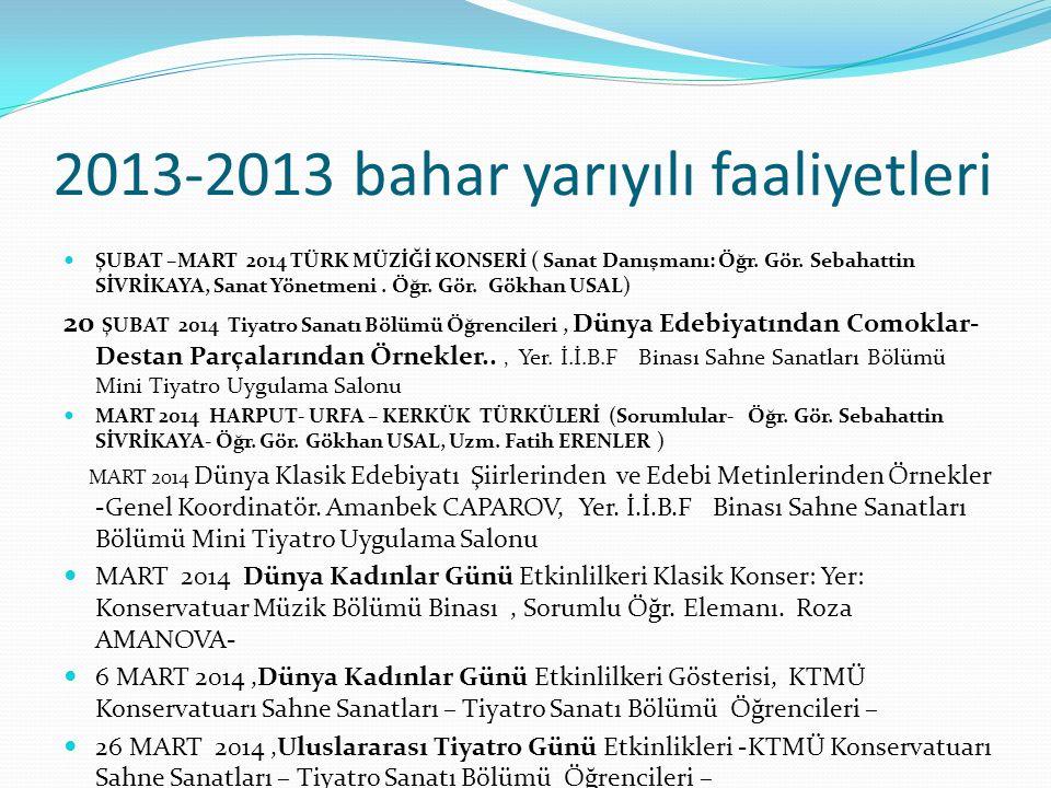 2013-2013 bahar yarıyılı faaliyetleri ŞUBAT –MART 2014 TÜRK MÜZİĞİ KONSERİ ( Sanat Danışmanı: Öğr. Gör. Sebahattin SİVRİKAYA, Sanat Yönetmeni. Öğr. Gö