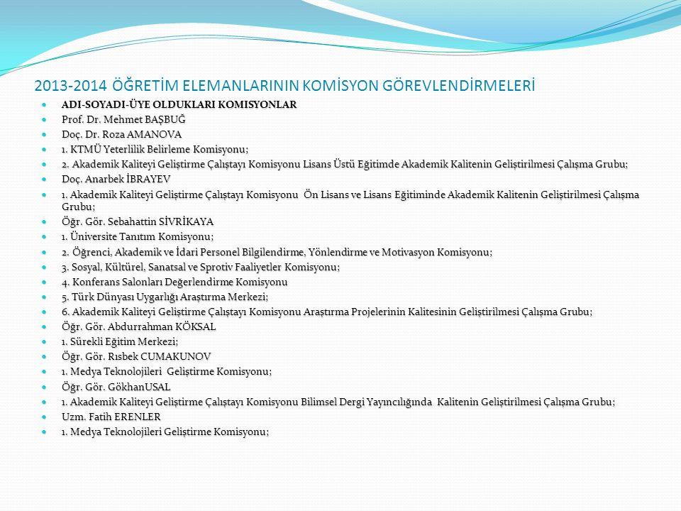 2013-2014 ÖĞRETİM ELEMANLARININ KOMİSYON GÖREVLENDİRMELERİ ADI-SOYADI-ÜYE OLDUKLARI KOMISYONLAR ADI-SOYADI-ÜYE OLDUKLARI KOMISYONLAR Prof. Dr. Mehmet