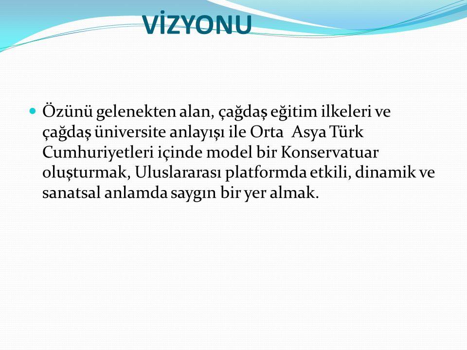 2014-2015 Eğitim – Öğretim Yılı İçin; Kırgız Milli Konservatuarı ile Kırgızistan da bulunan diğer sanat kurumları ve Türk Dünyası ülkelerindeki diğer konservatuarlar ile ile rekabeti arttırmak, Türk Dünyasının en önde gelen konservatuarları arasında yer almak ve vizyon sahibi olabilmek için; 1- Mevcut Fiziksel ve Teknolojik imkanlarımızın yetersizliklerimizin giderilmesi, 2 -2014-2015 veya 2015-2016 yılından itibaren eğitim-öğretime başlayacak şekilde Yüksek Lisans Programlarının açılması, 3- Diğer konservatuarlardan farklı olabilmesi ; Üniversitemizin ve Konservatuarımızın vizyonuna ve tanıtımına büyük katkı sağlayacağına inandığımız Manas Gösteri ve Sahne Sanatları topluluğunun oluşturulması, Konservatuarımıza ve topluluğumuza eleman yetişmesine katkı sağlaması, Lisans eğitimi için ; 2014-2015 Eğitim-Öğretim yılından itibaren Müzik Sanatı Bölümü içerisinde Çalgı Eğitimi, Sahne Sanatları – Tiyatro Sanatı Bölümü içerisinde ise Rejisörlük Ana Sanat Dallarının açılması, Türk Dünyası Geleneksel Dansları ve Koreografi bölümün açılması ( Bu bölümün açılması ile Türk Dünyası Dans ve Gösteri topluluğu da kurularak Üniversitemizin Türk Dünyası Orkestrası ile birlikte bir yeni vizyon topluluğu da kurulmuş olacaktır).