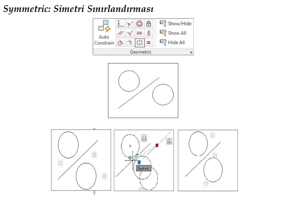 Symmetric: Simetri Sınırlandırması