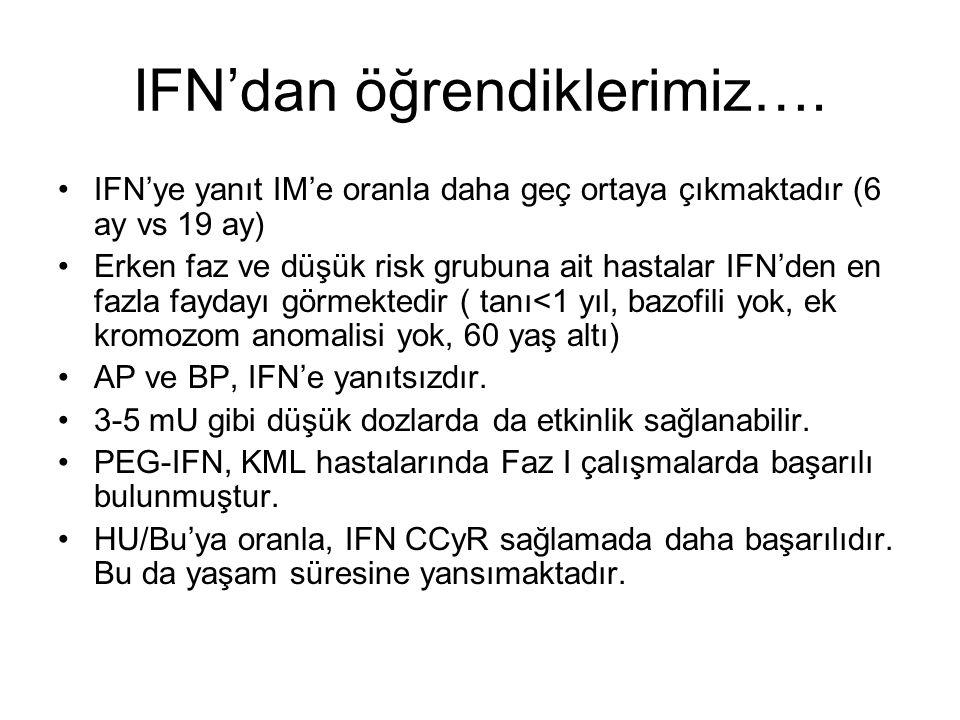 IFN'dan öğrendiklerimiz….
