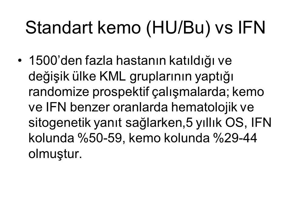 Standart kemo (HU/Bu) vs IFN 1500'den fazla hastanın katıldığı ve değişik ülke KML gruplarının yaptığı randomize prospektif çalışmalarda; kemo ve IFN benzer oranlarda hematolojik ve sitogenetik yanıt sağlarken,5 yıllık OS, IFN kolunda %50-59, kemo kolunda %29-44 olmuştur.