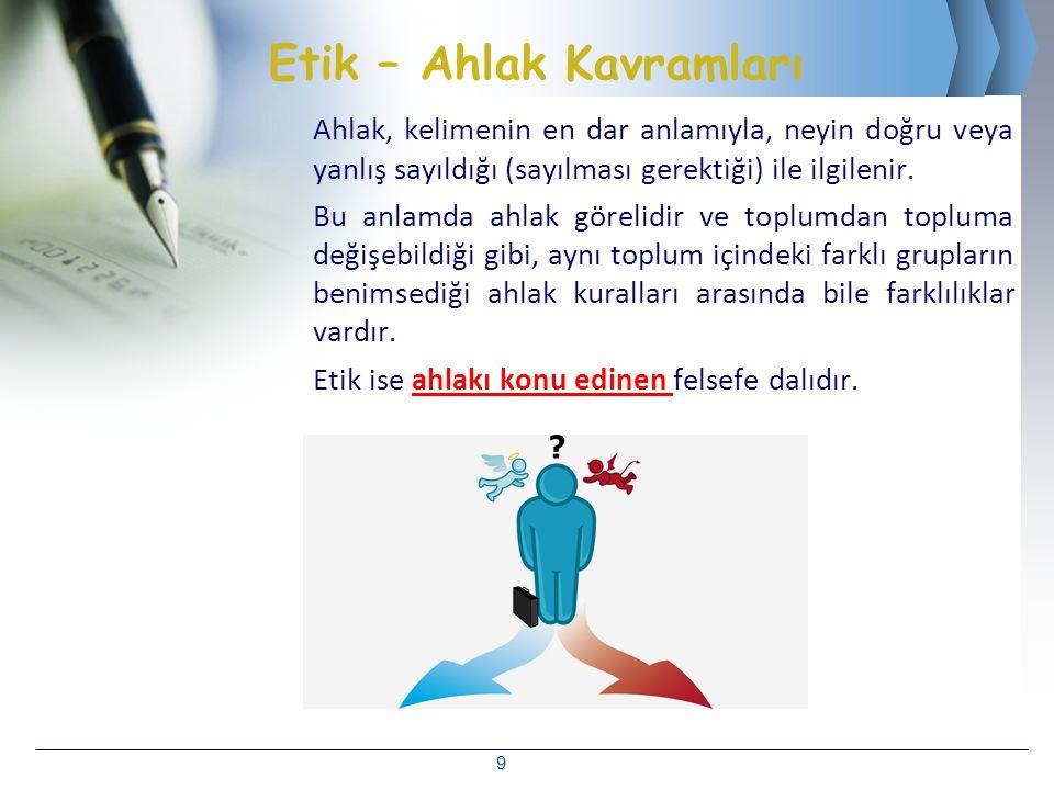 Etik – Ahlak Kavramları Etik, kişinin davranışlarına temel olan ahlak ilkelerinin tümüdür.