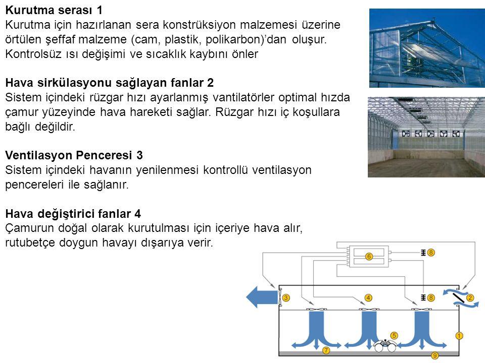 Kurutma serası 1 Kurutma için hazırlanan sera konstrüksiyon malzemesi üzerine örtülen şeffaf malzeme (cam, plastik, polikarbon)'dan oluşur. Kontrolsüz
