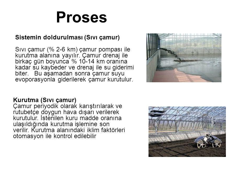Proses Sistemin doldurulması (Sıvı çamur) Sıvı çamur (% 2-6 km) çamur pompası ile kurutma alanına yayılır. Çamur drenaj ile birkaç gün boyunca % 10-14